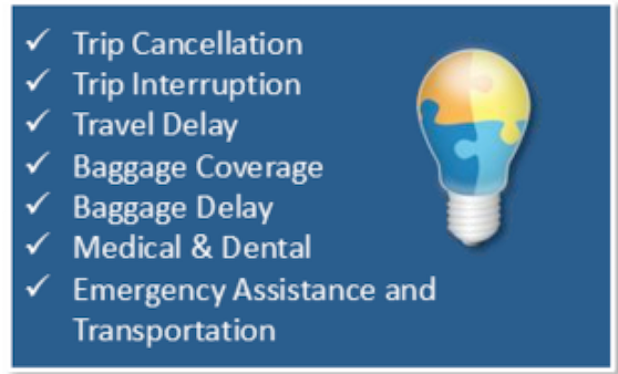 Travel Insurance Protection